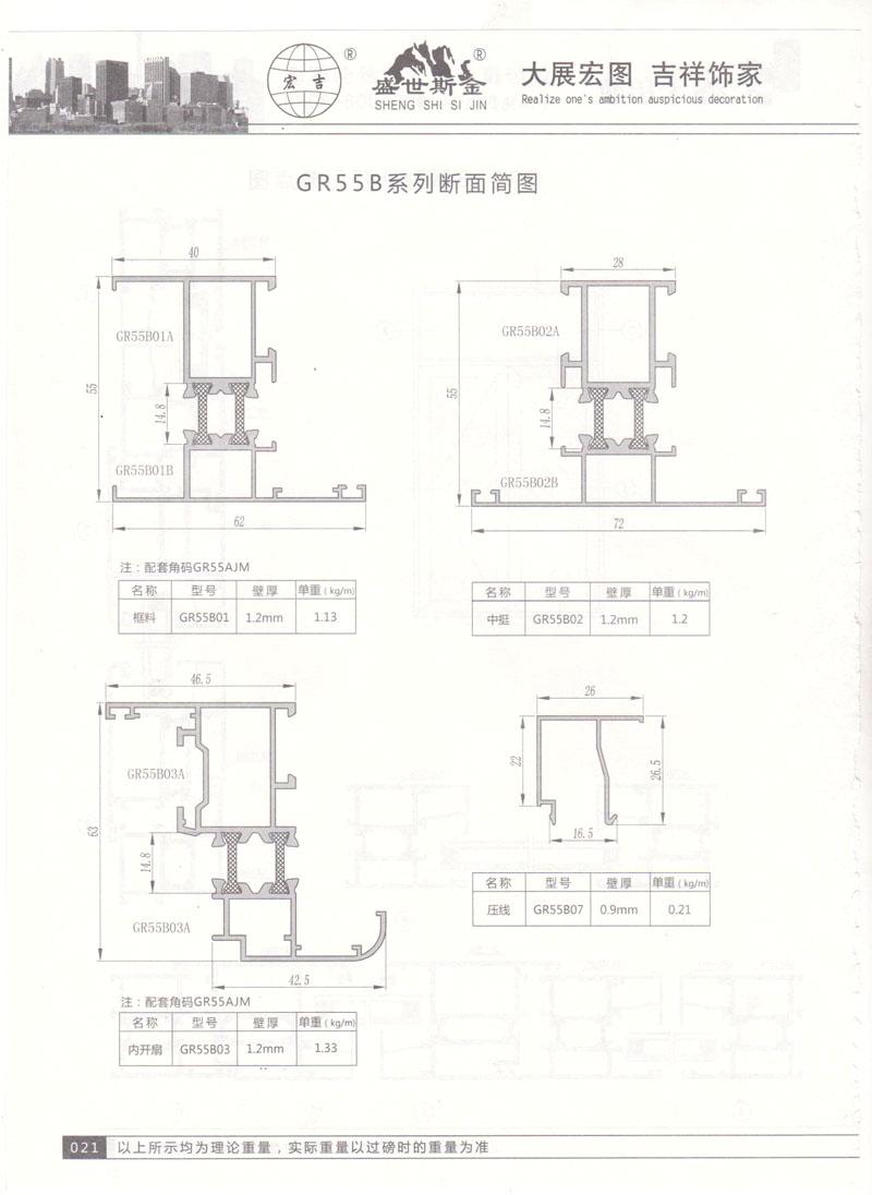 GR55B系列断面简图