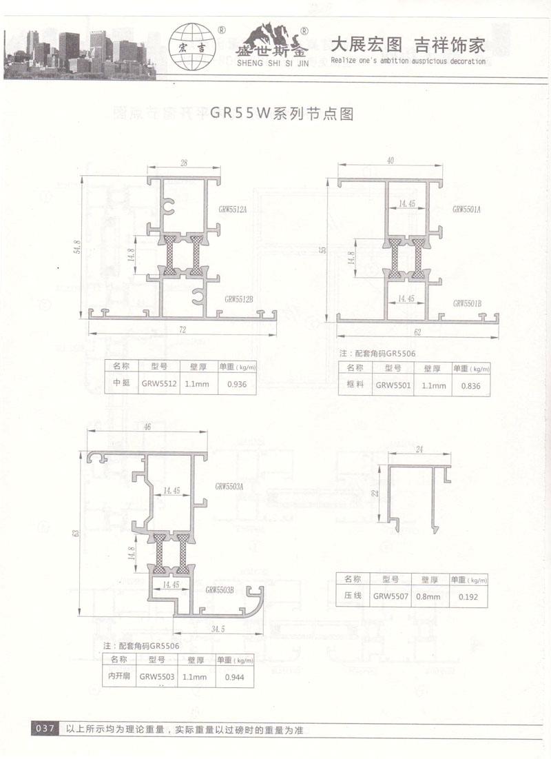 GR55W系列节点图