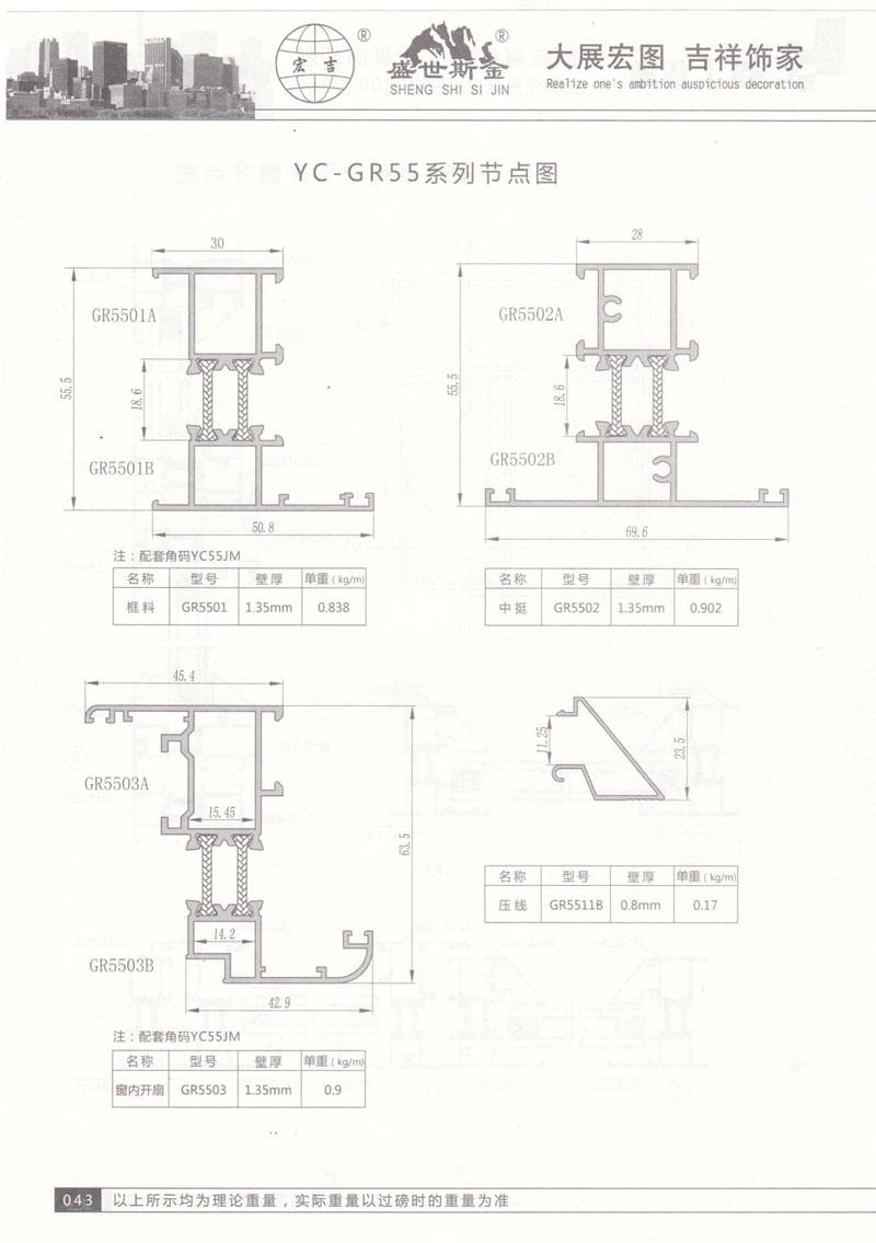 YC-GR55系列节点图