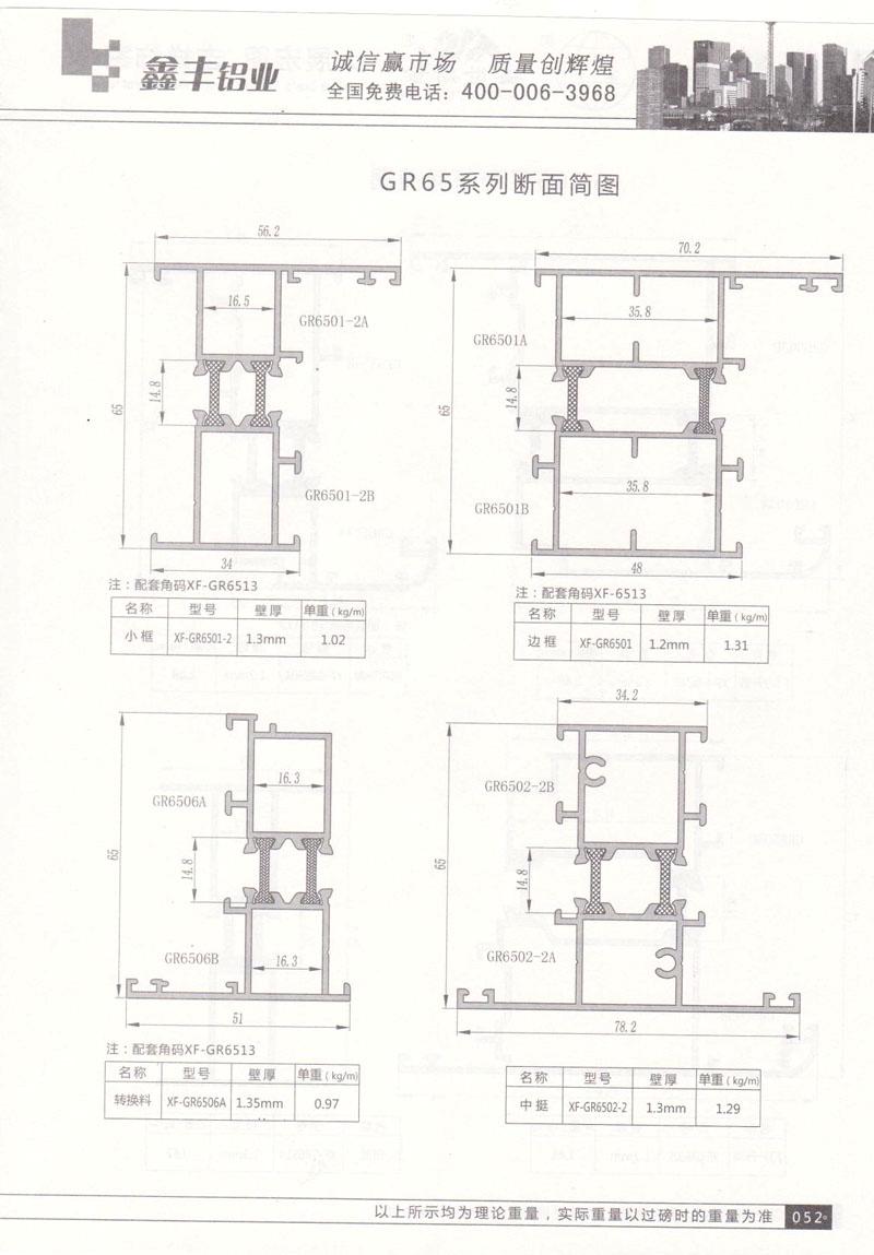 GR-65系列断面简图