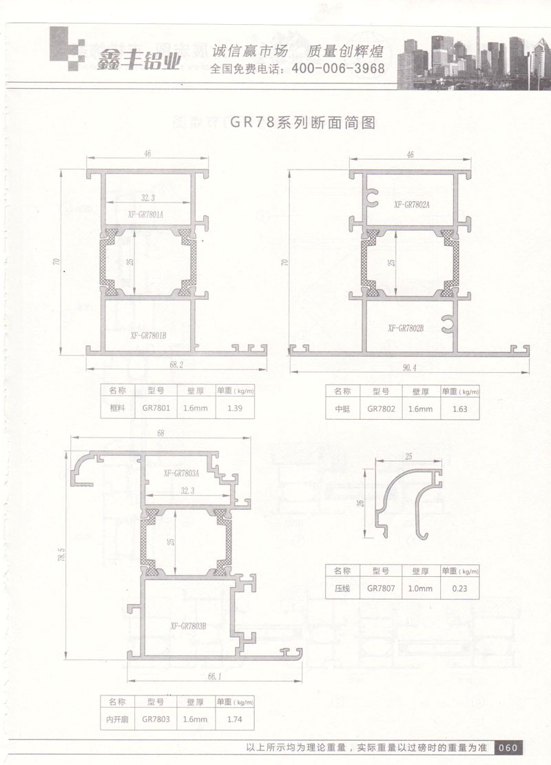 GR78系列断面简图