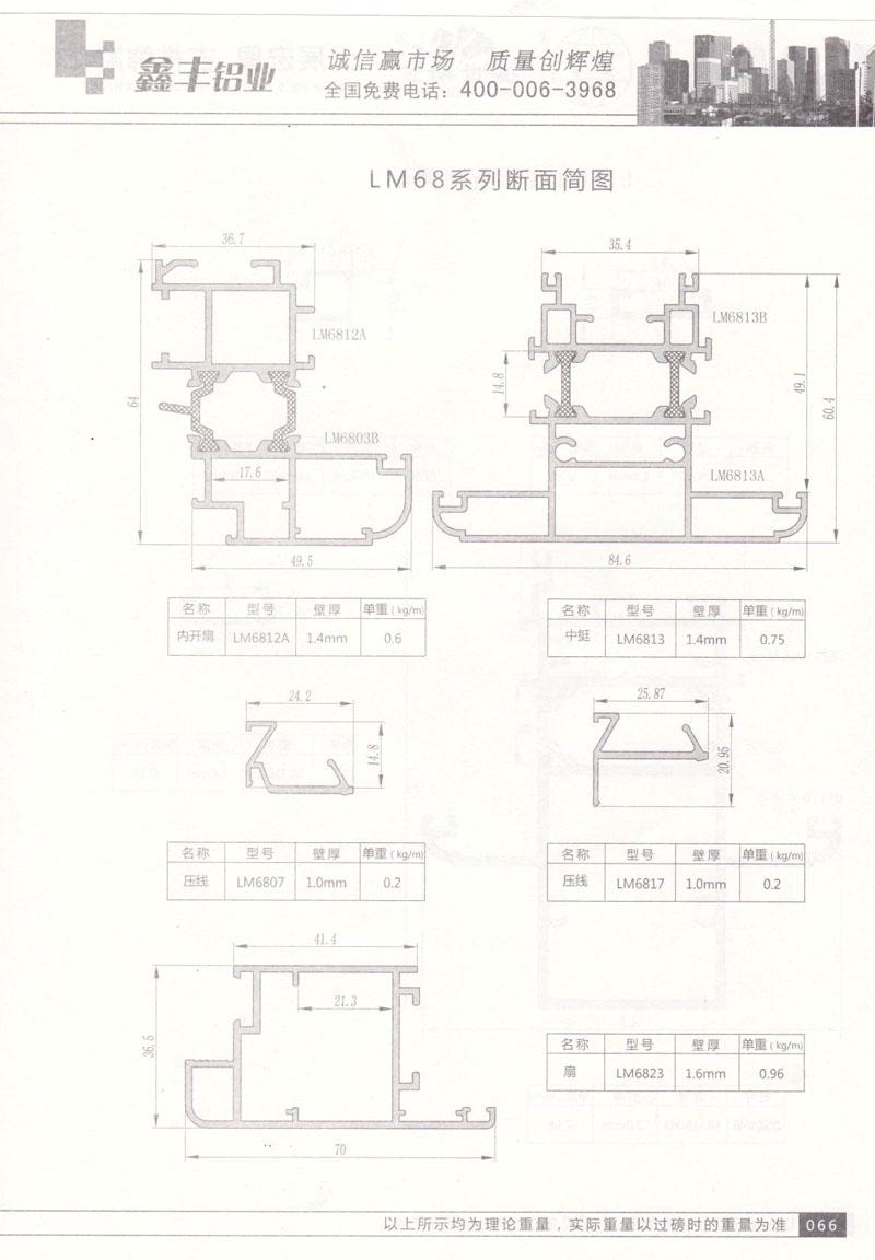 LM68系列断面简图