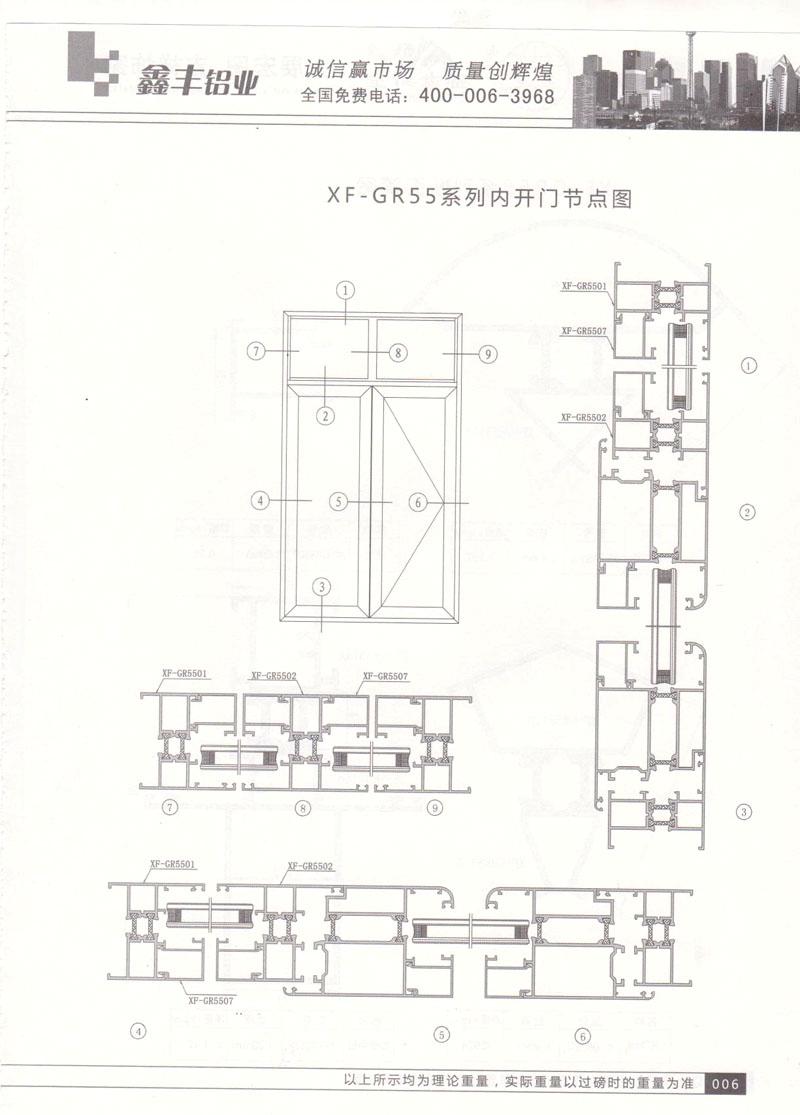 XF-GR55系列内开门点图