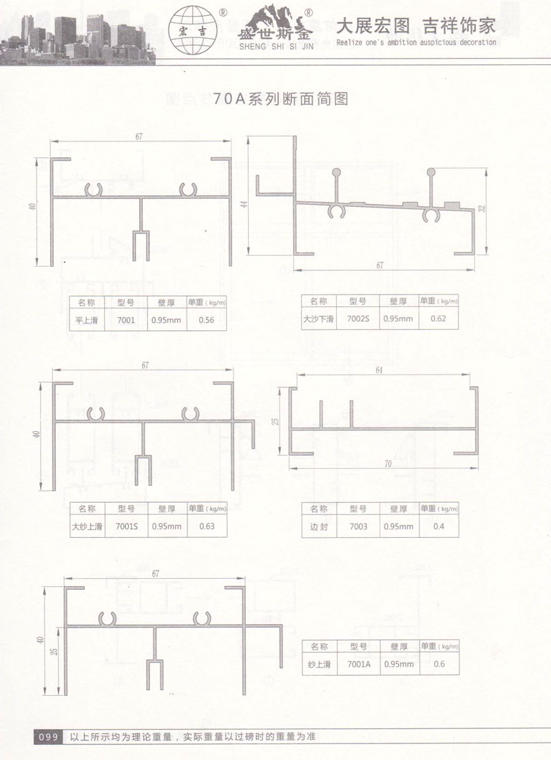 70A系列断面简图