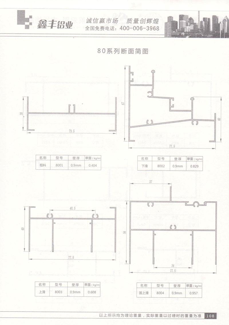 80系列断面简图
