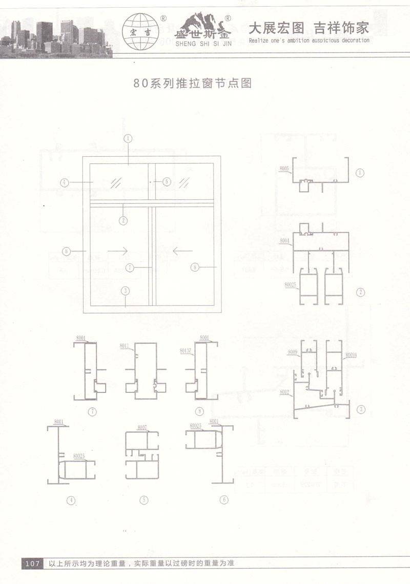 80系列推拉窗节点图