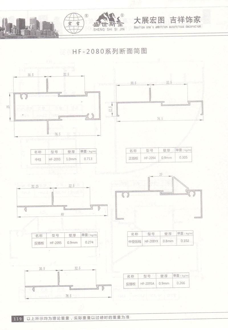 HF-2080系列断面简图