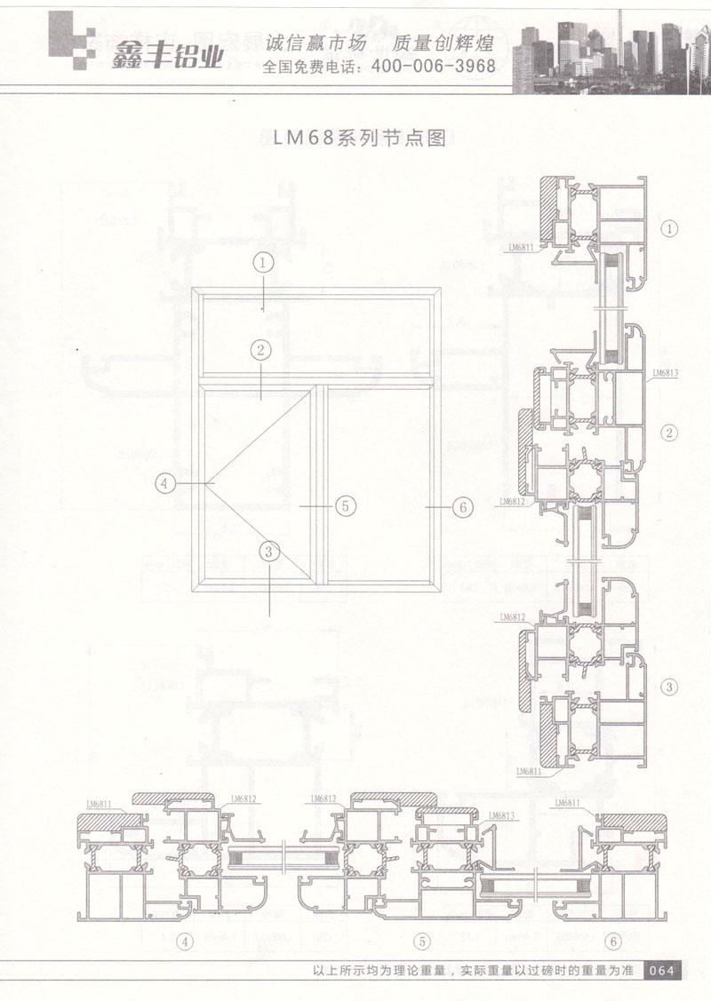 LM68系列节点图