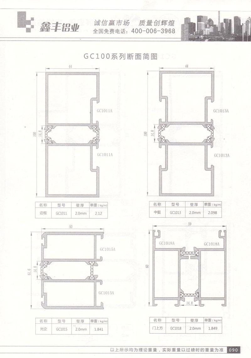 GC100系列断面简图