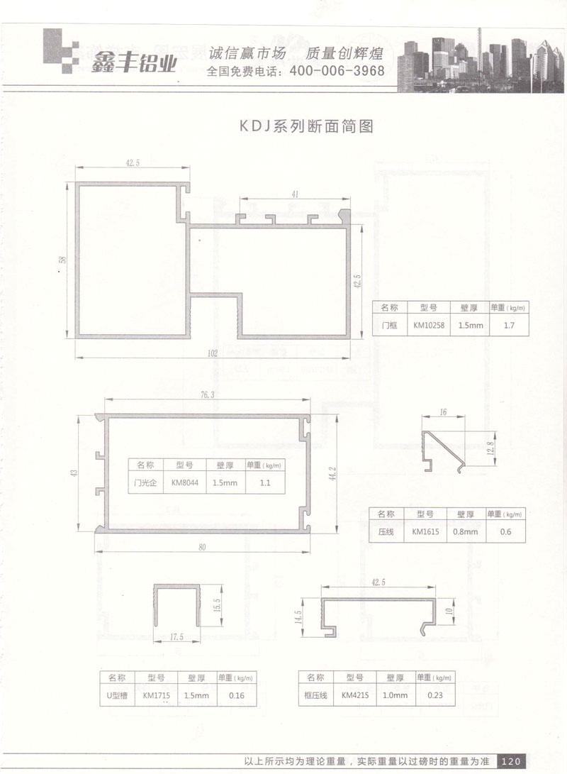 KDJM系列断面简图