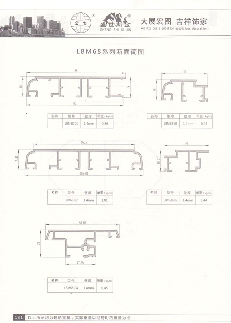 LBM68系列断面简图